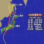 台風21号(2018年)